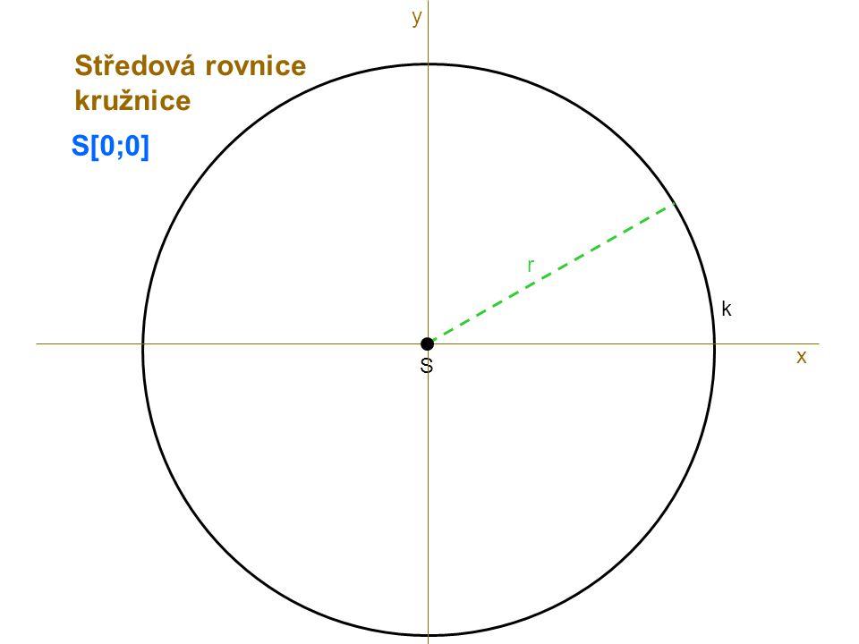 y Středová rovnice kružnice S[0;0] r k x S